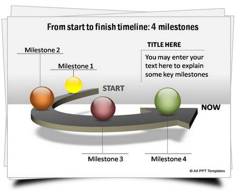 T2powerpoint timelines platformg toneelgroepblik Choice Image