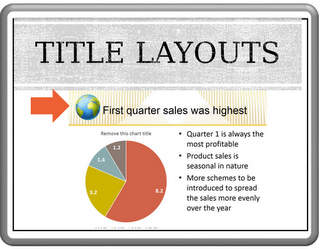 Title Layouts in PowerPoint