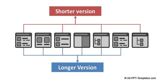 Using Custom Slideshows in PowerPoint