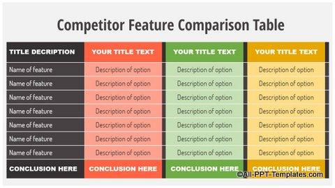 Comparison Table Slide