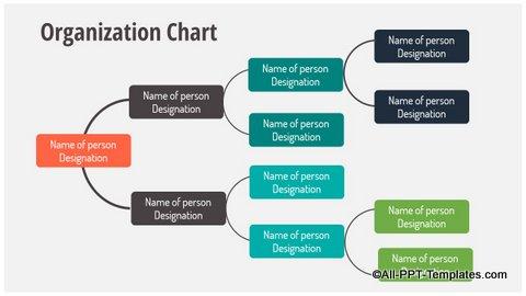 Org Chart Slide