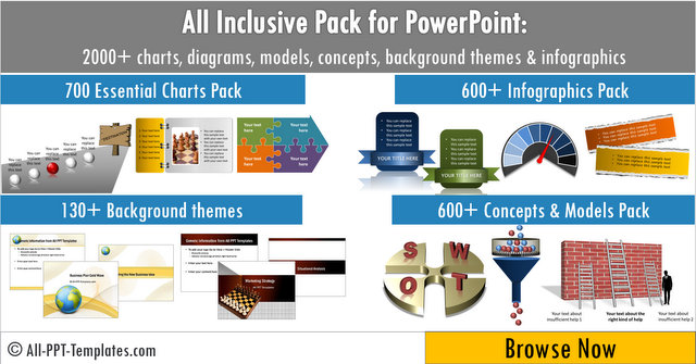 Browse All Inclusive Charts and Diagrams Pack for PowerPoint