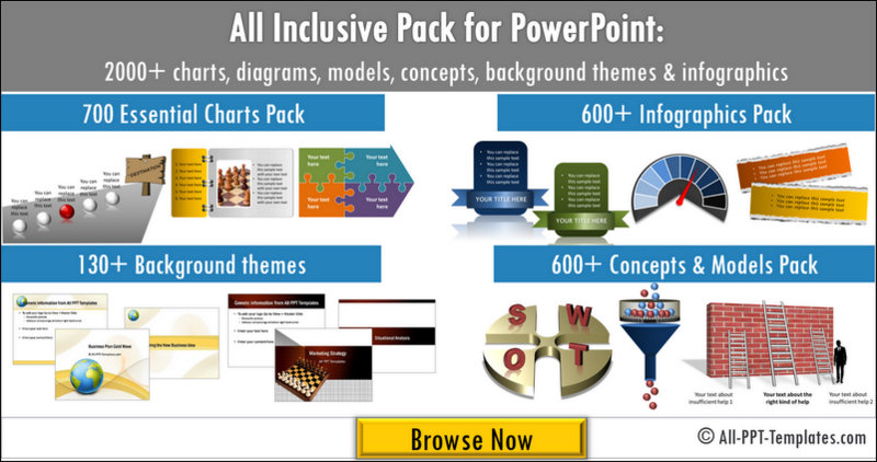 700 essential powerpoint charts pack all inclusive charts pack toneelgroepblik Images