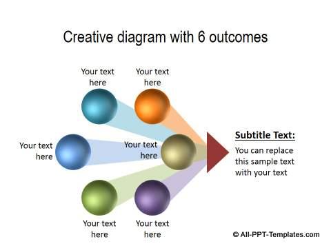 Creative outcome diagrams