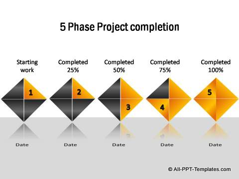 PowerPoint infographic Phases