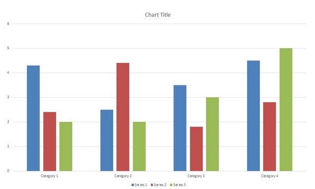 Default Column Chart