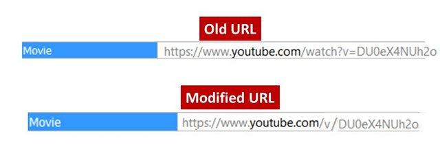 Edit Movie URL