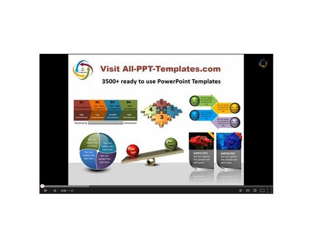 Final Embedded Youtube Video in PowerPoint