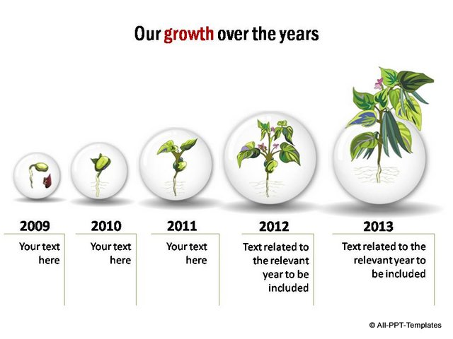 Growth Timeline with plant