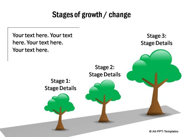 Stages of growth with trees