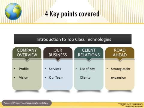 Corporate Presentation Agenda Slide : After