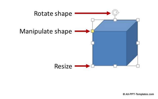 Manipulate PowerPoint Auto Shapes