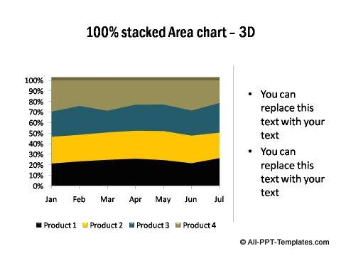 PowerPoint Area Chart 04