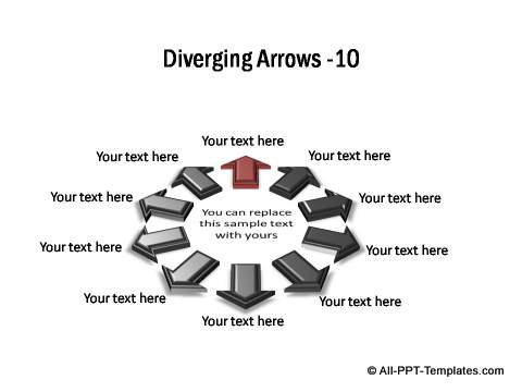 Diverging Arrows from All Inclusive Bundle