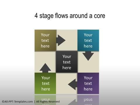 PowerPoint Circular Flow 06