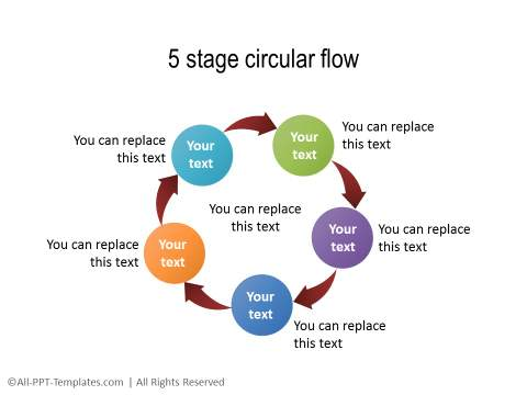 PowerPoint Circular Flow 17