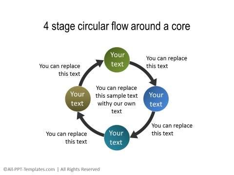 PowerPoint Circular Flow 26