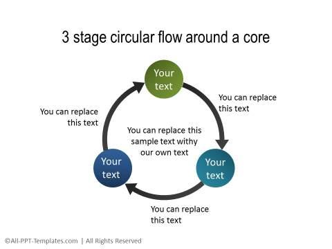 PowerPoint Circular Flow 29