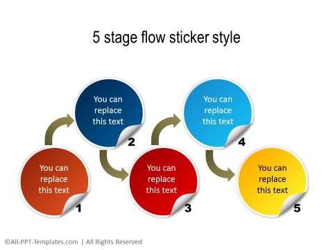PowerPoint Creative Process Flow 12
