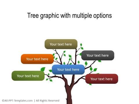 PowerPoint Decision Tree 18