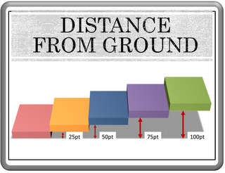 PowerPoint 3D Distance from Ground