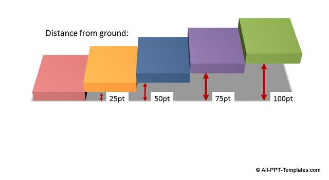 Steps with Distance from ground setting