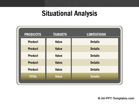 Market Evaluation Situational Analysis with table