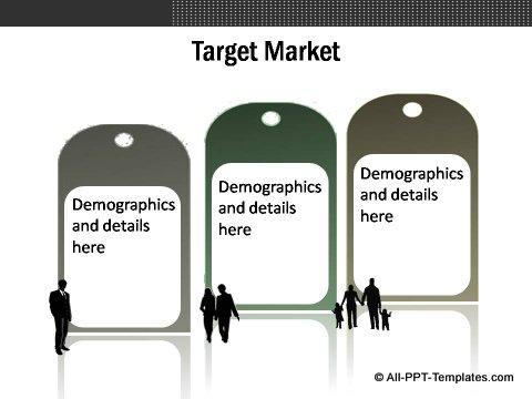 Market Evaluation Target Market Tags