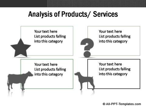 Market Evaluation BCG Matrix