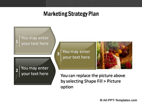 Market Evaluation 3 Creative boxes for Marketing Strategy Plan