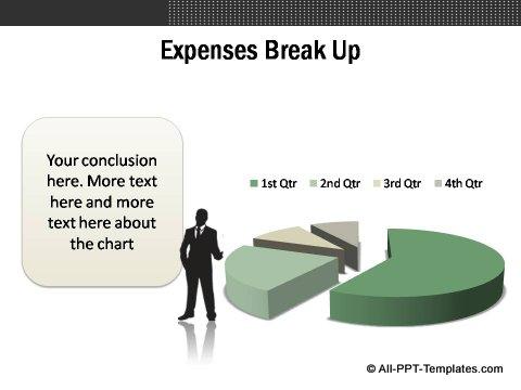 Market Evaluation Expenses Data Driven Pie chart