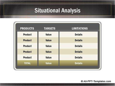 Business Growth Situational Analysis with table