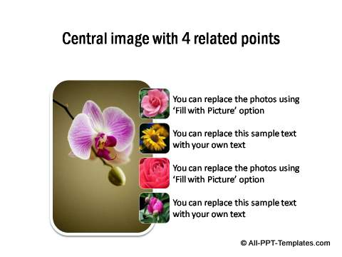 Central image with 4 related points