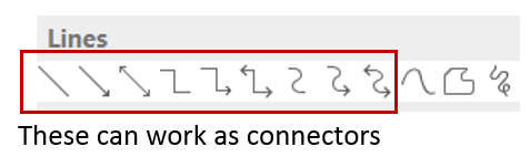 PowerPoint Lines from Autoshapes Menu