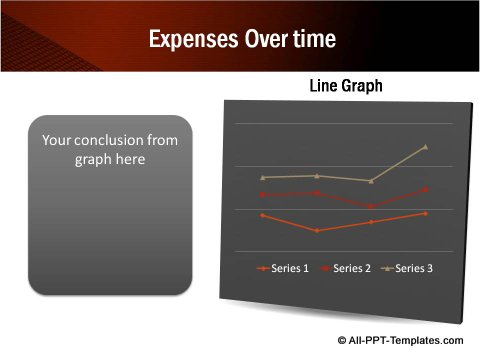 Line Graph showing expenses