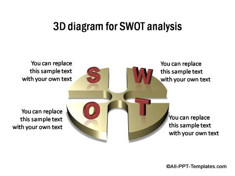 PowerPoint 3D SWOT diagram