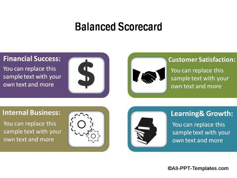 PowerPoint Balanced Scorecord Diagram 02
