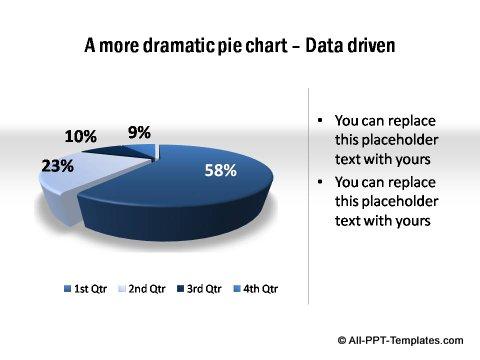 PowerPoint pie chart 02