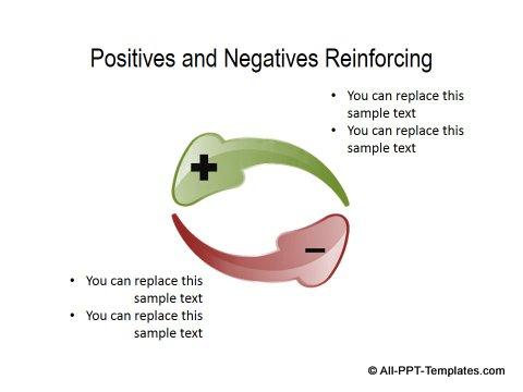 PowerPoint Positive Negative Comparisons 08