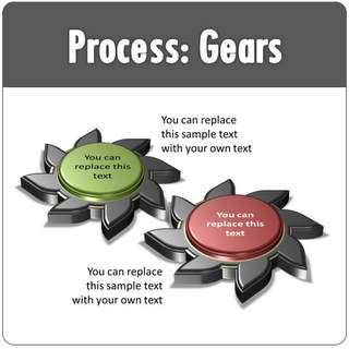 PowerPoint Process