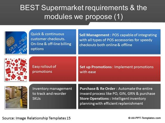 PowerPoint Project Proposal Makeover : After Slide 04