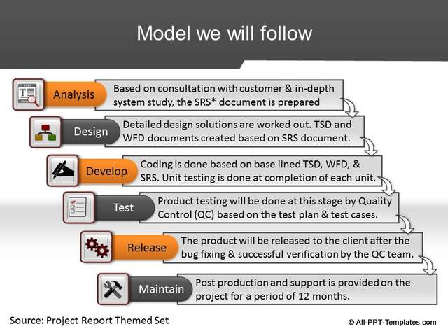 PowerPoint Project Proposal Makeover : After Slide 06