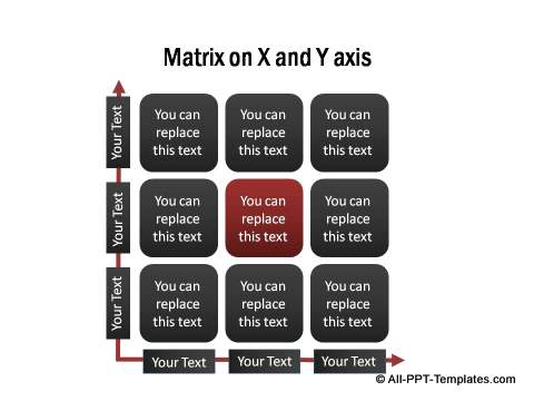 Matrix with X Y axis