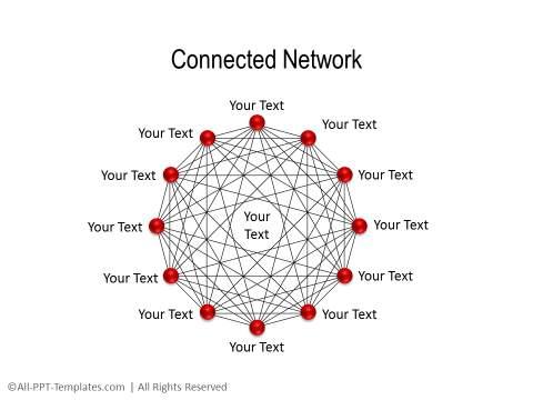 PowerPoint Relationship Diagram 10
