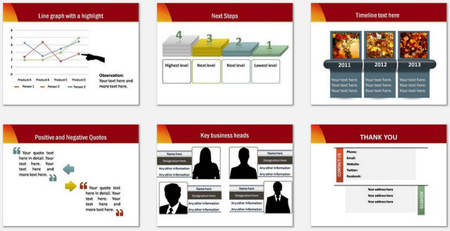 PowerPoint Risk Audit Charts 3