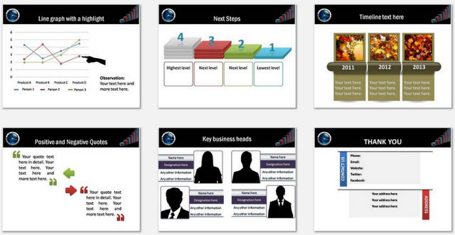 PowerPoint Risk Growth Analysis Charts 3