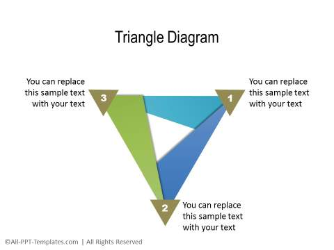 Triangle Diagram with 3 Sides