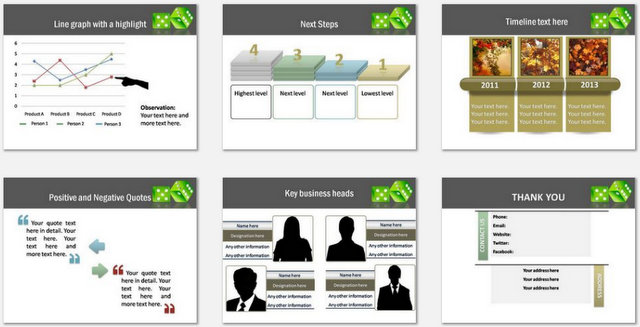 PowerPoint Testing Risk Charts 3