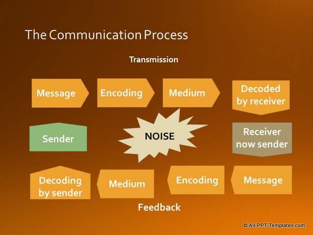 Slide with unprofessional diagram