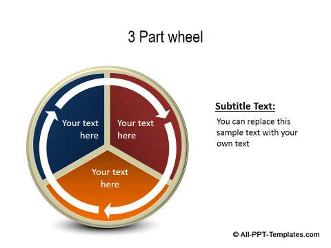 PowerPoint Wheel 10